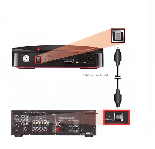 aansluiting optisch kabel